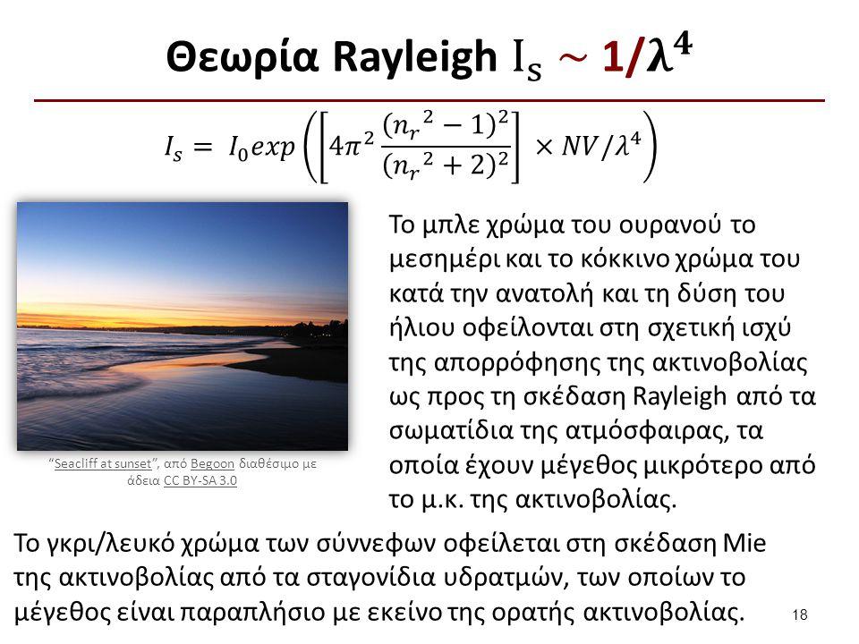 Θεωρία Κubelka-Munk μαθηματικό μοντέλο