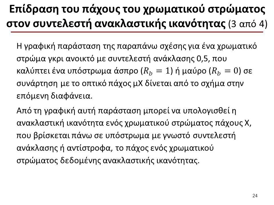 𝑅 ∞ =0,5 𝑅 𝑏 =1. 𝑅 𝑏 =0,4. 𝑅 𝑏 =0. 1. 0,6. 0,2. 𝑅 𝑝𝑏. 2. 3. 4. μΧ.