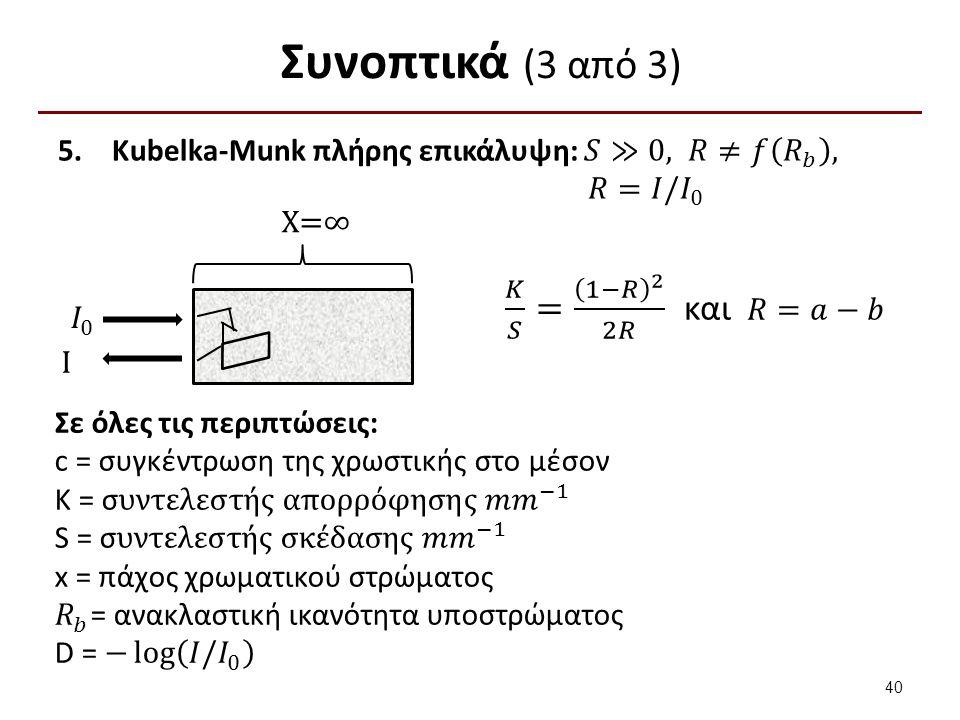 Βιβλιογραφία Α. Αλεξοπούλου, Γ. Χρυσουλάκης, 1991: « θετικές Επιστήμες και Έργα τέχνης», Εκδόσεις Γκόνη, Αθήνα.