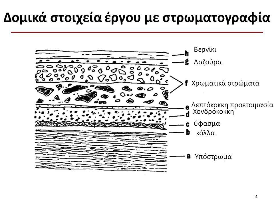 Διεισδυτικότητα ακτινοβολίας (1 από 3)