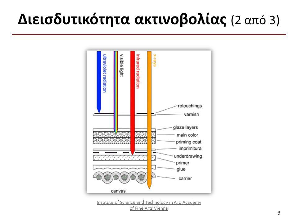 Διεισδυτικότητα ακτινοβολίας (3 από 3)