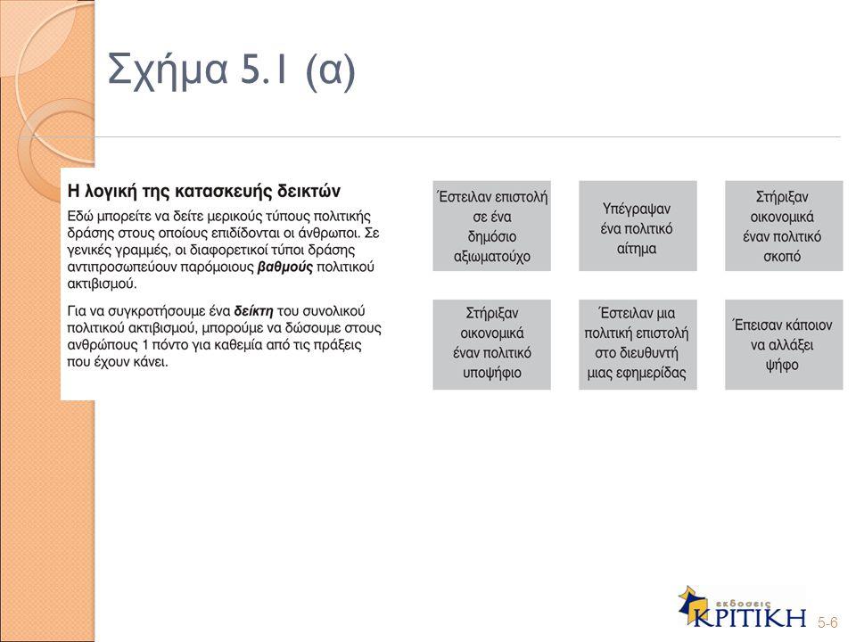 Σχήμα 5.1 (α) 5-6