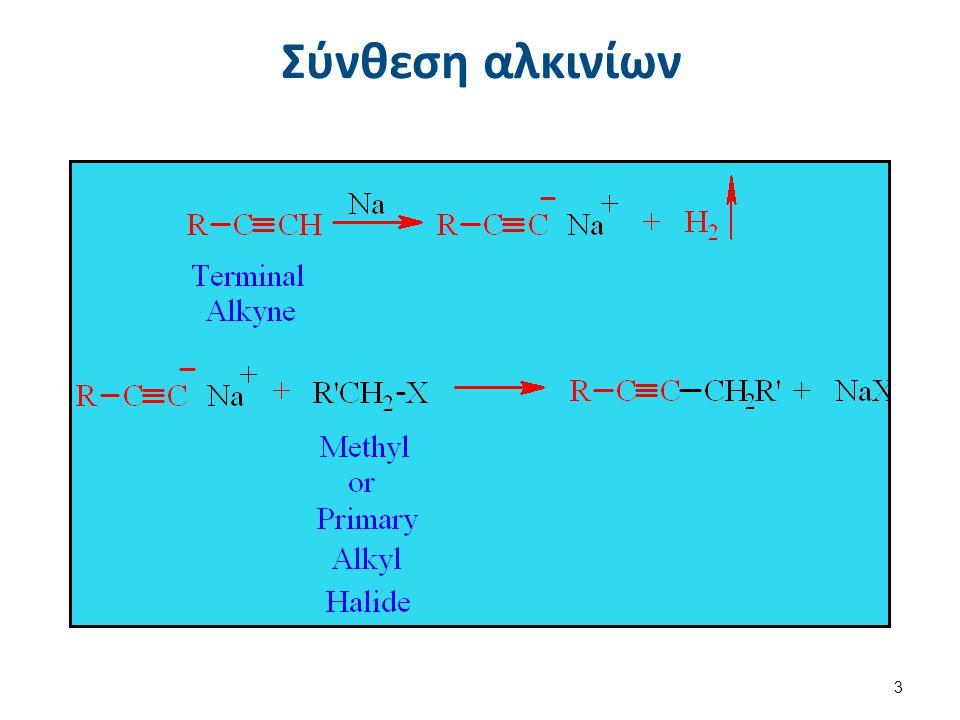 Αλκίνια Ιδιότητες 1/5 Καταλυτική υδρογόνωση.