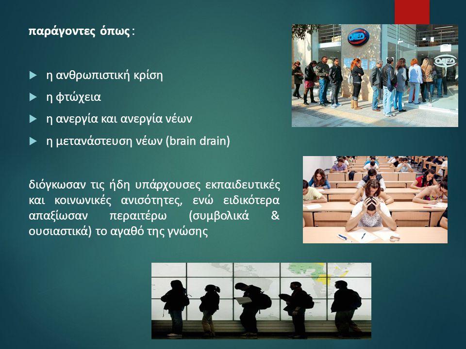 παράγοντες όπως : η ανθρωπιστική κρίση. η φτώχεια. η ανεργία και ανεργία νέων. η μετανάστευση νέων (brain drain)