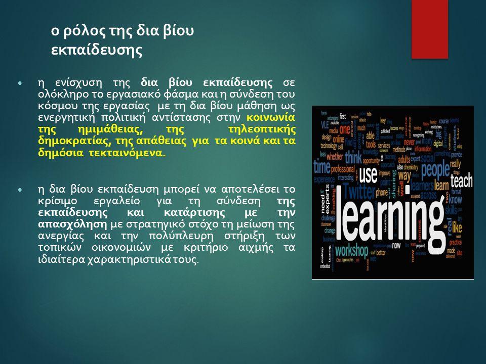 ο ρόλος της δια βίου εκπαίδευσης