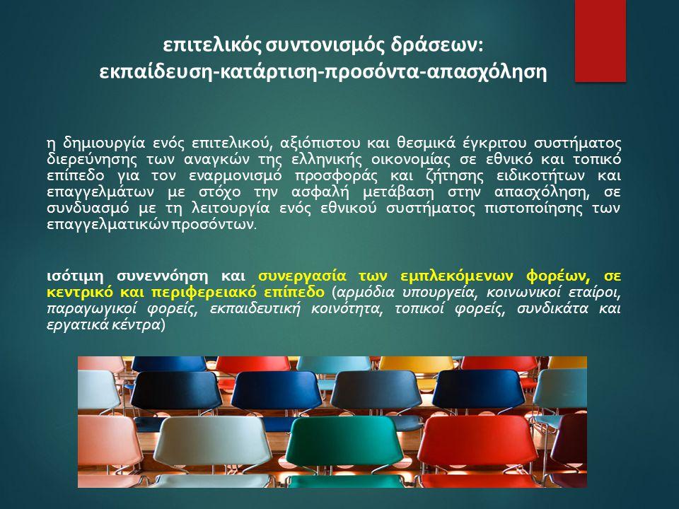 επιτελικός συντονισμός δράσεων: εκπαίδευση-κατάρτιση-προσόντα-απασχόληση