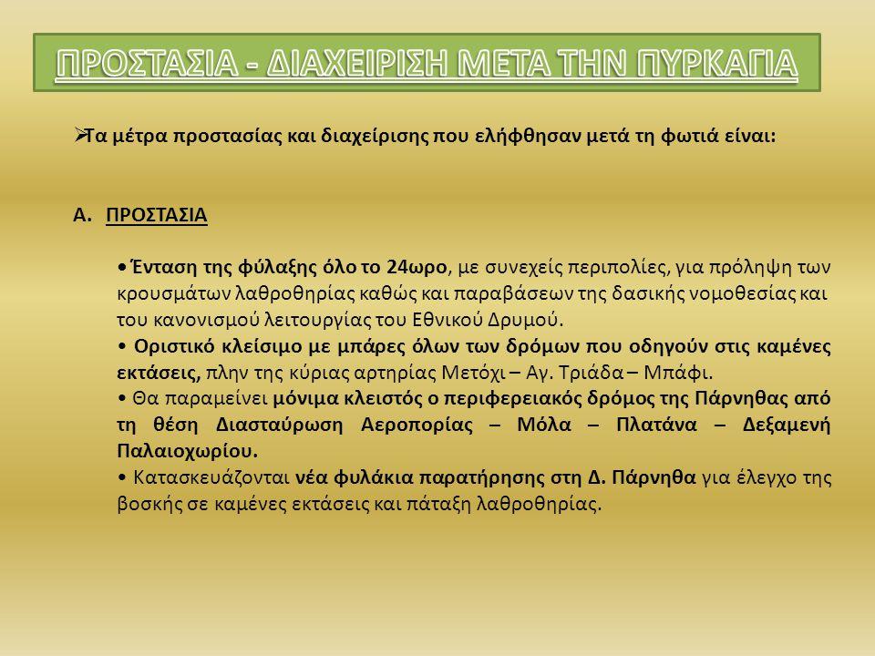 ΠΡΟΣΤΑΣΙΑ - ΔΙΑΧΕΙΡΙΣΗ ΜΕΤΑ ΤΗΝ ΠΥΡΚΑΓΙΑ