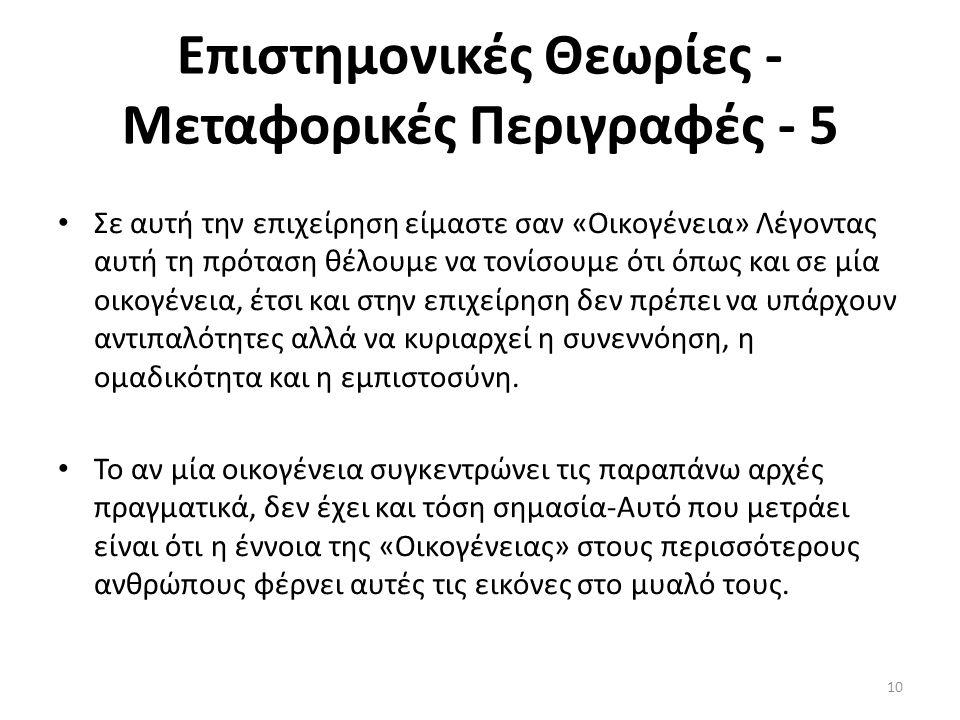 Επιστημονικές Θεωρίες - Μεταφορικές Περιγραφές - 5