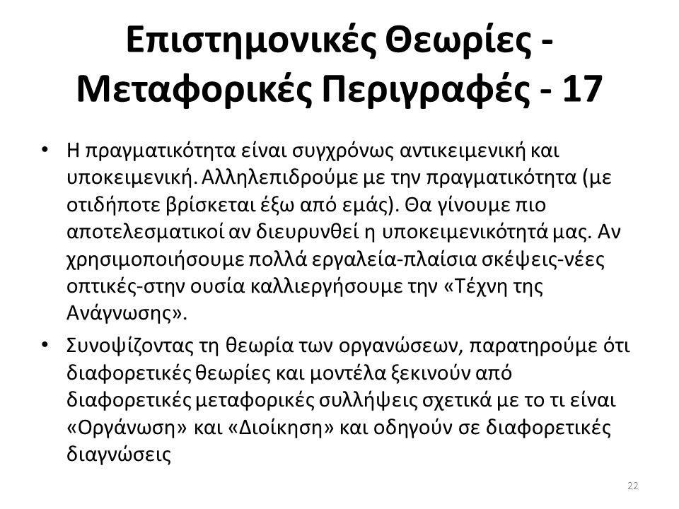 Επιστημονικές Θεωρίες - Μεταφορικές Περιγραφές - 17