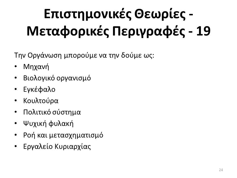 Επιστημονικές Θεωρίες - Μεταφορικές Περιγραφές - 19
