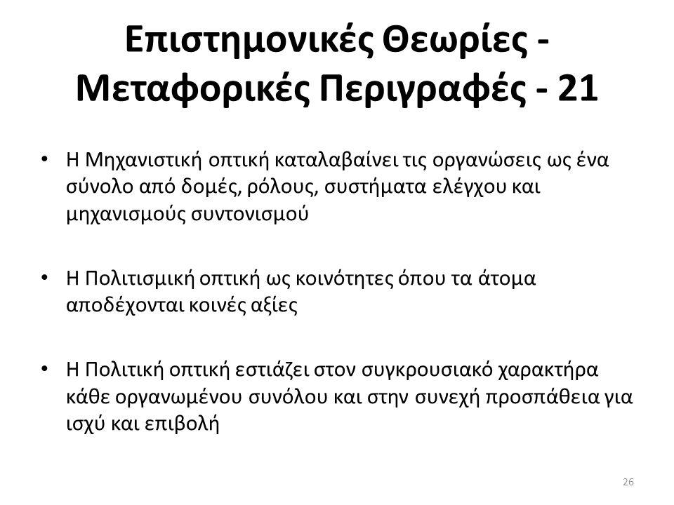 Επιστημονικές Θεωρίες - Μεταφορικές Περιγραφές - 21