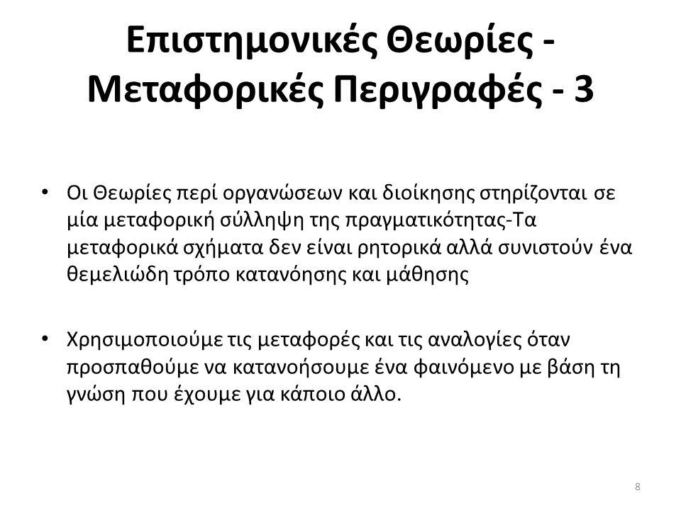 Επιστημονικές Θεωρίες - Μεταφορικές Περιγραφές - 3