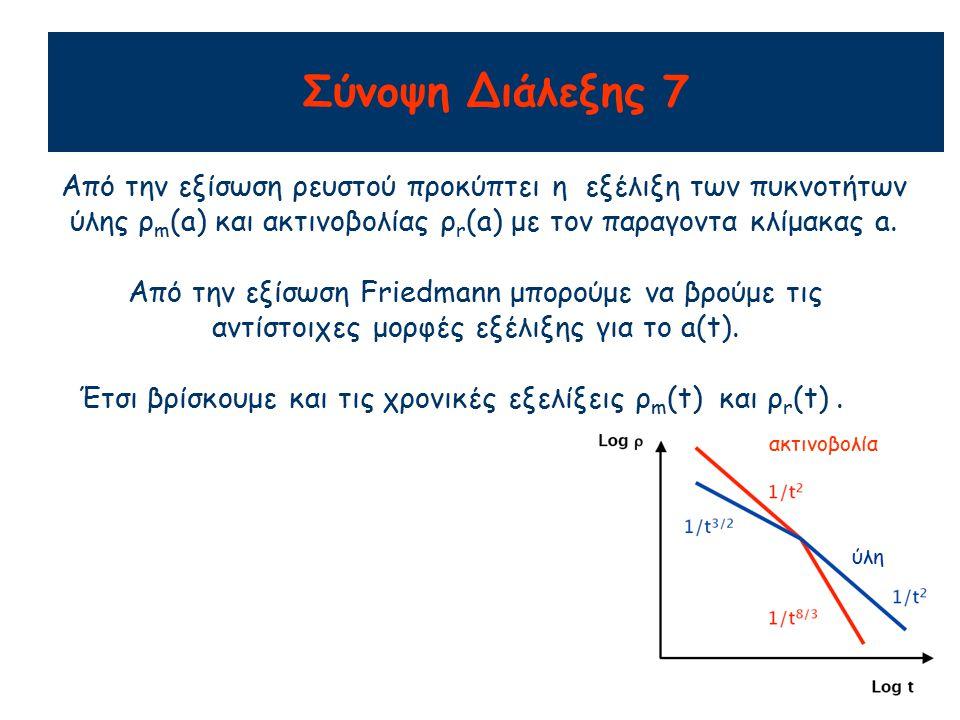 Έτσι βρίσκουμε και τις χρονικές εξελίξεις ρm(t) και ρr(t) .