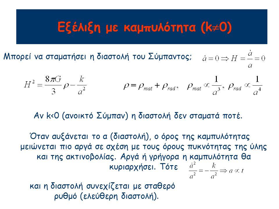 Εξέλιξη με καμπυλότητα (k0)