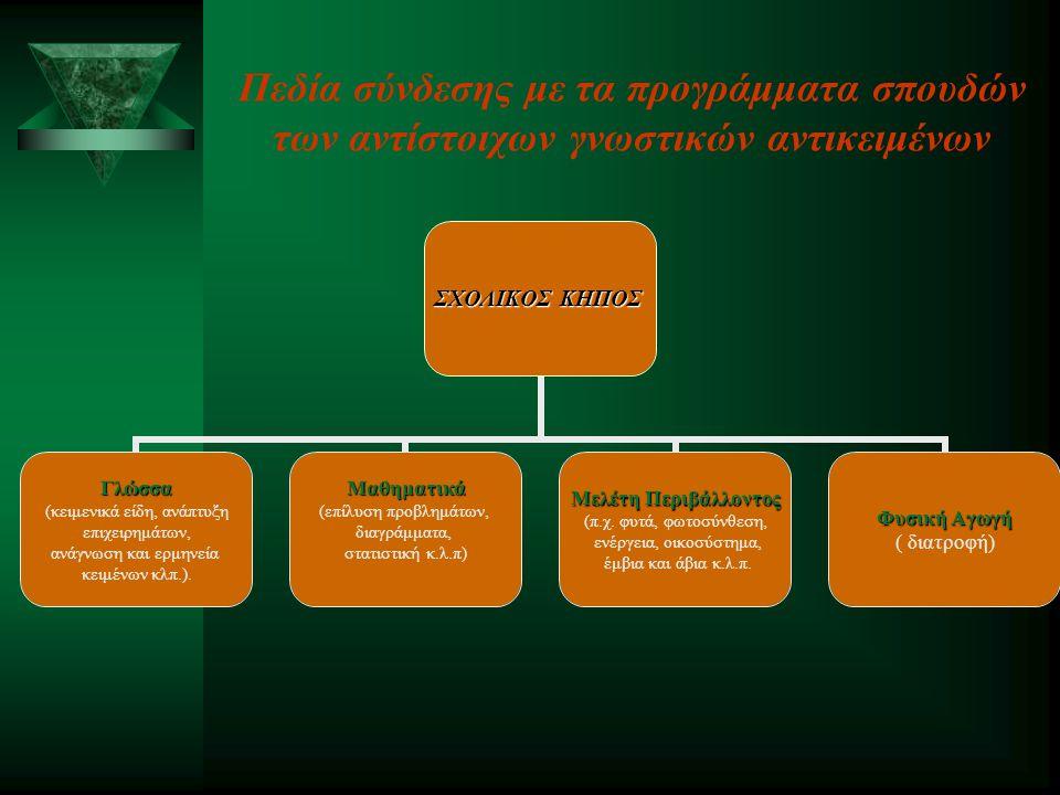Πεδία σύνδεσης με τα προγράμματα σπουδών των αντίστοιχων γνωστικών αντικειμένων