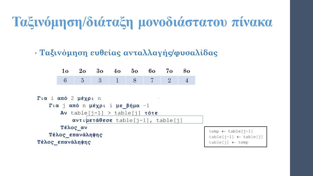 Ταξινόμηση/διάταξη μονοδιάστατου πίνακα