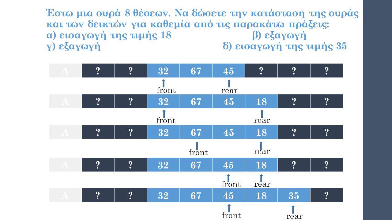 Έστω μια ουρά 8 θέσεων. Να δώσετε την κατάσταση της ουράς και των δεικτών για καθεμία από τις παρακάτω πράξεις: α) εισαγωγή της τιμής 18 β) εξαγωγή γ) εξαγωγή δ) εισαγωγή της τιμής 35