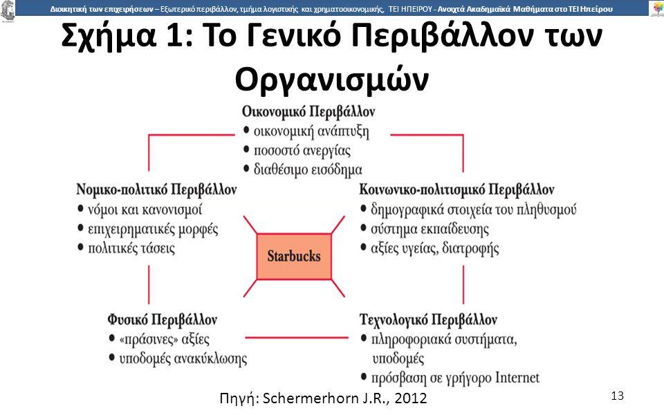 Σχήµα 1: Το Γενικό Περιβάλλον των Οργανισµών