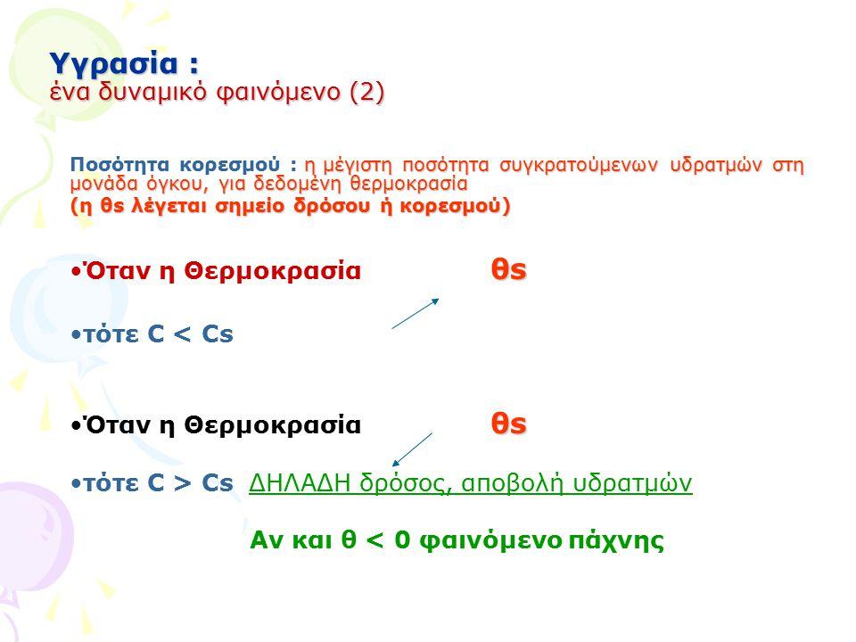 Υγρασία : ένα δυναμικό φαινόμενο (2)