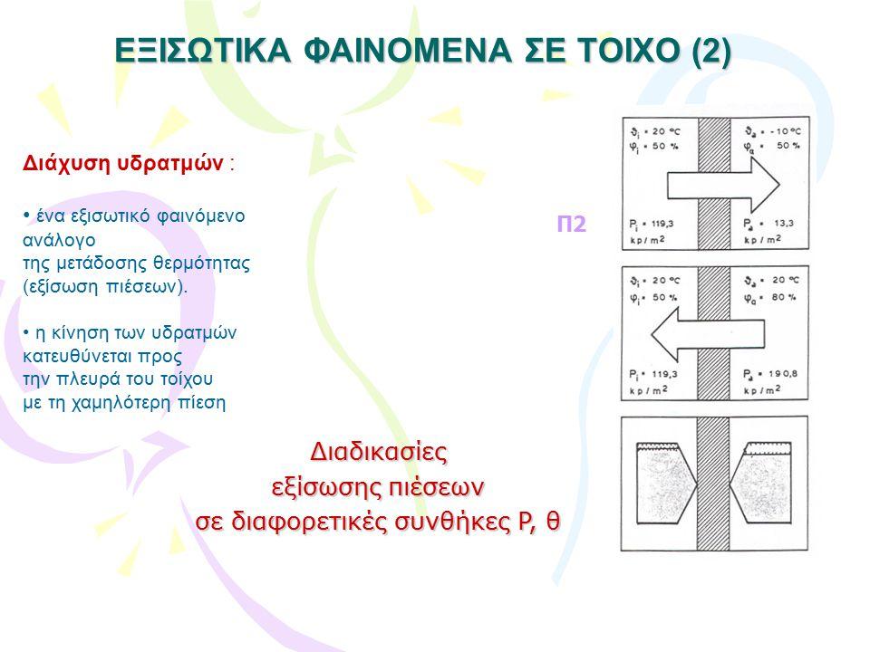 ΕΞΙΣΩΤΙΚΑ ΦΑΙΝΟΜΕΝΑ ΣΕ ΤΟΙΧΟ (2)