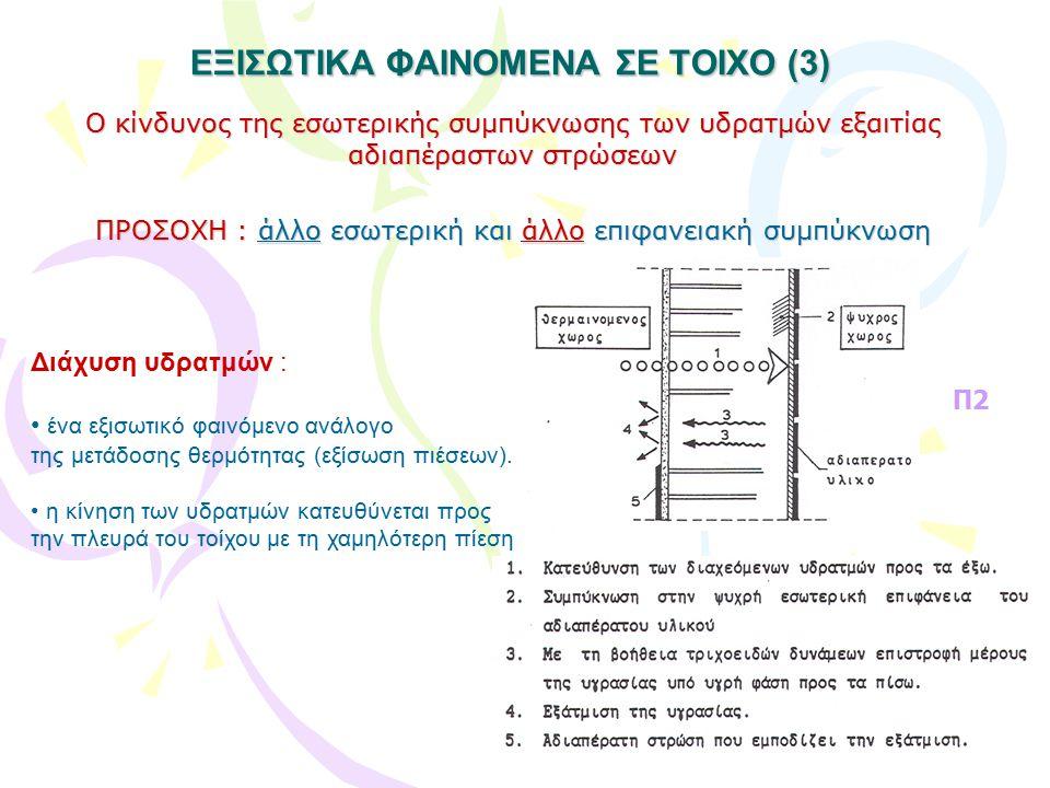 ΕΞΙΣΩΤΙΚΑ ΦΑΙΝΟΜΕΝΑ ΣΕ ΤΟΙΧΟ (3)