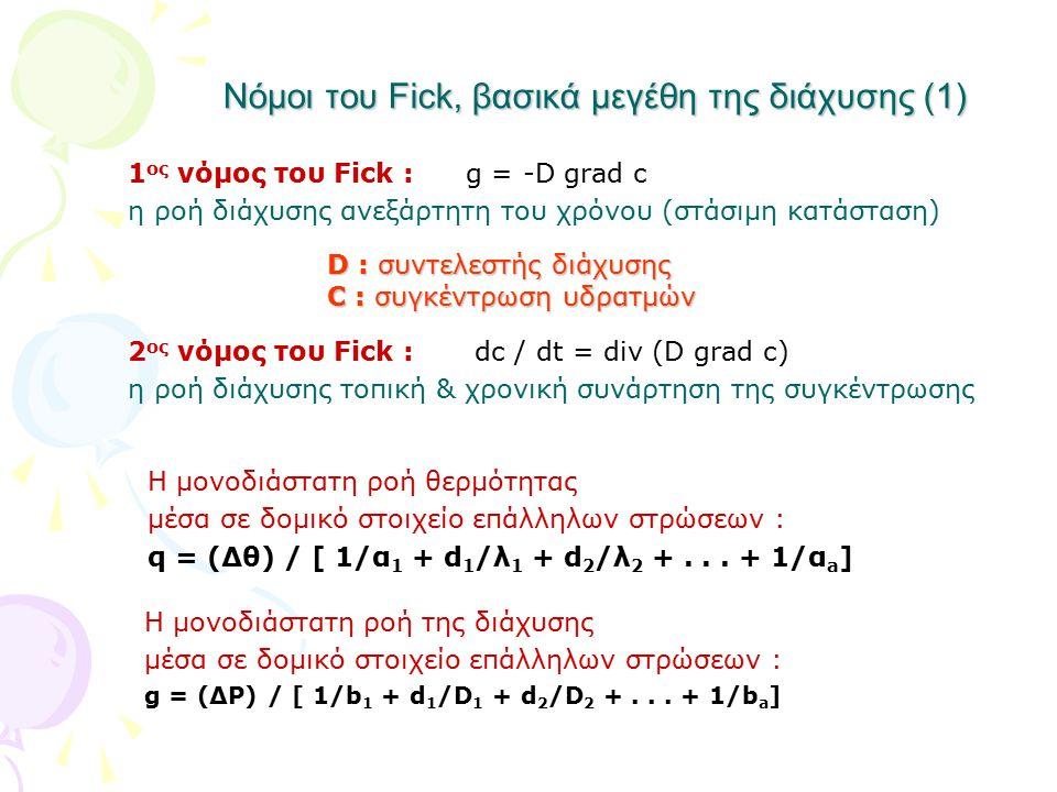 Νόμοι του Fick, βασικά μεγέθη της διάχυσης (1)