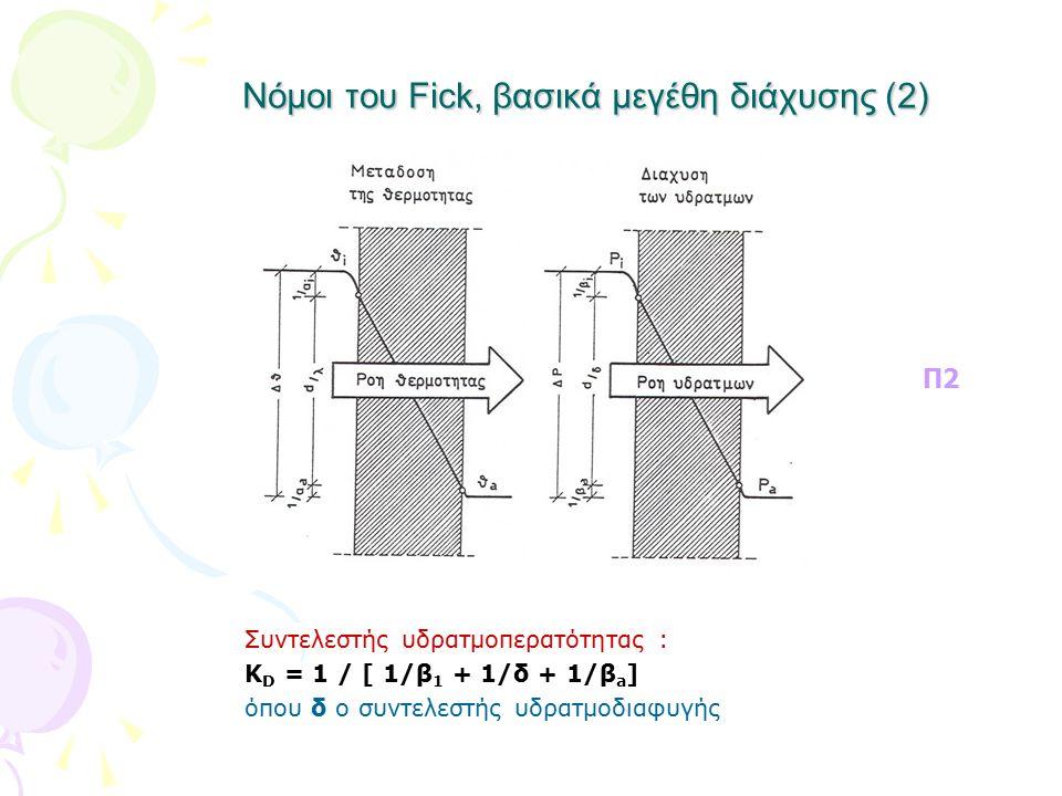 Νόμοι του Fick, βασικά μεγέθη διάχυσης (2)