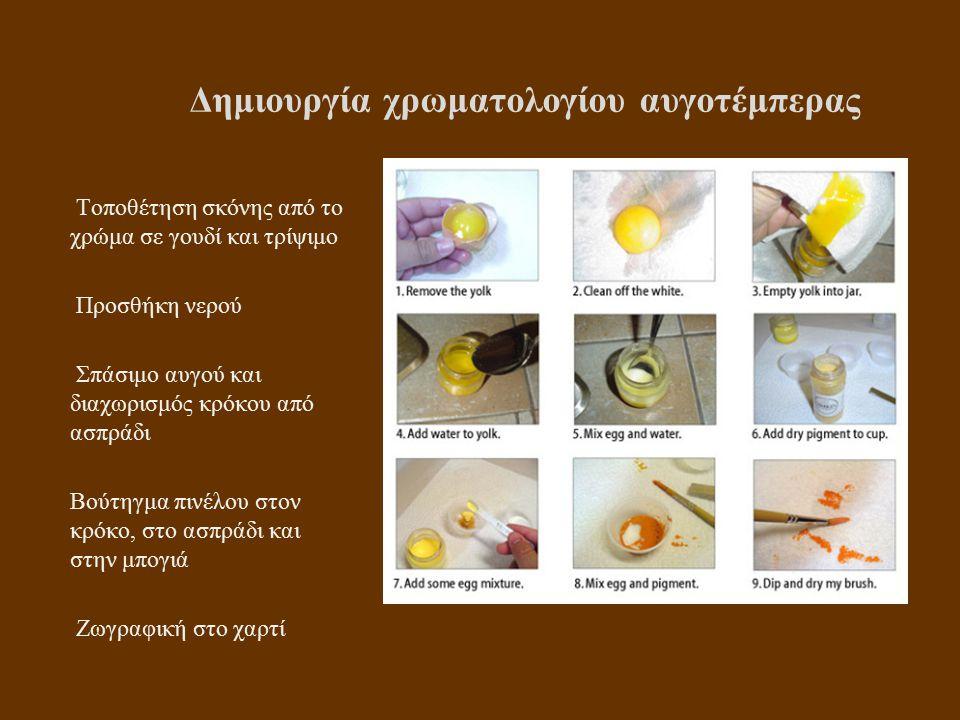 Δημιουργία χρωματολογίου αυγοτέμπερας