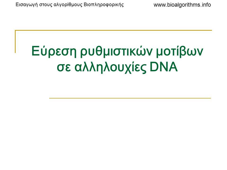 Εύρεση ρυθμιστικών μοτίβων σε αλληλουχίες DNA