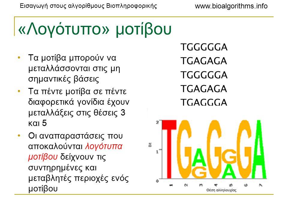 «Λογότυπο» μοτίβου TGGGGGA TGAGAGA TGAGGGA