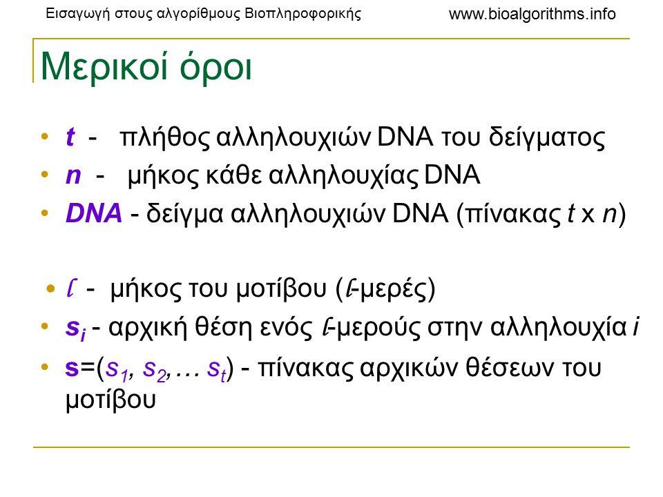 Μερικοί όροι t - πλήθος αλληλουχιών DNA του δείγματος