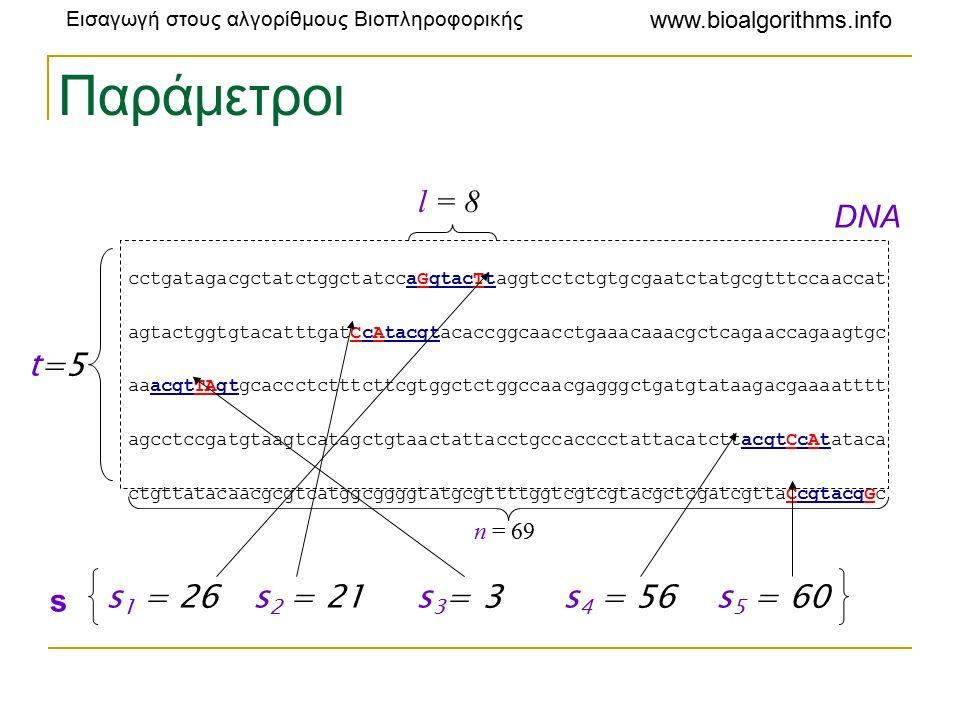 Παράμετροι l = 8 DNA t=5 s s1 = 26 s2 = 21 s3= 3 s4 = 56 s5 = 60