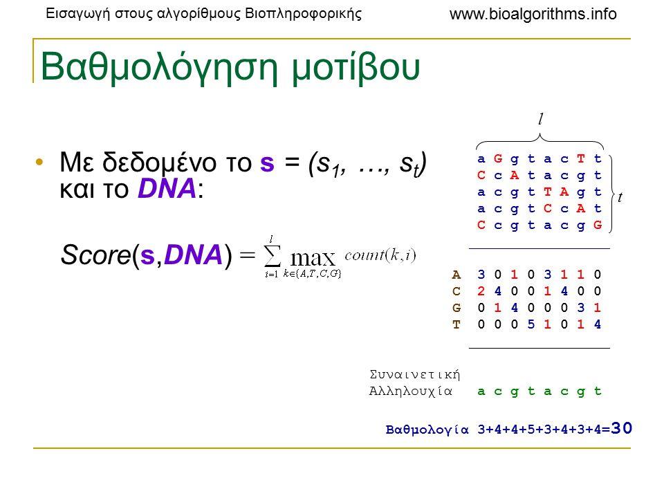 Βαθμολόγηση μοτίβου Με δεδομένο το s = (s1, …, st) και το DNA: