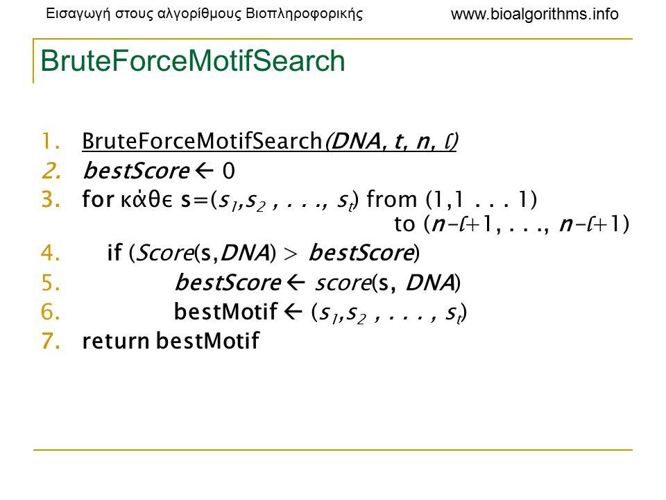 BruteForceMotifSearch