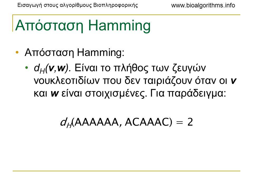 Απόσταση Hamming Απόσταση Hamming:
