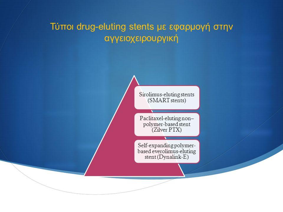 Τύποι drug-eluting stents με εφαρμογή στην αγγειοχειρουργική