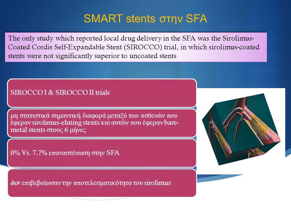 SMART stents στην SFA