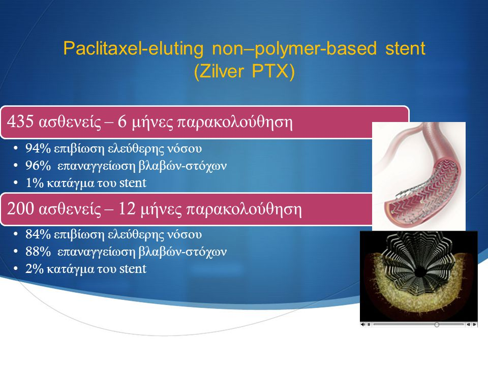 Paclitaxel-eluting non–polymer-based stent (Zilver PTX)