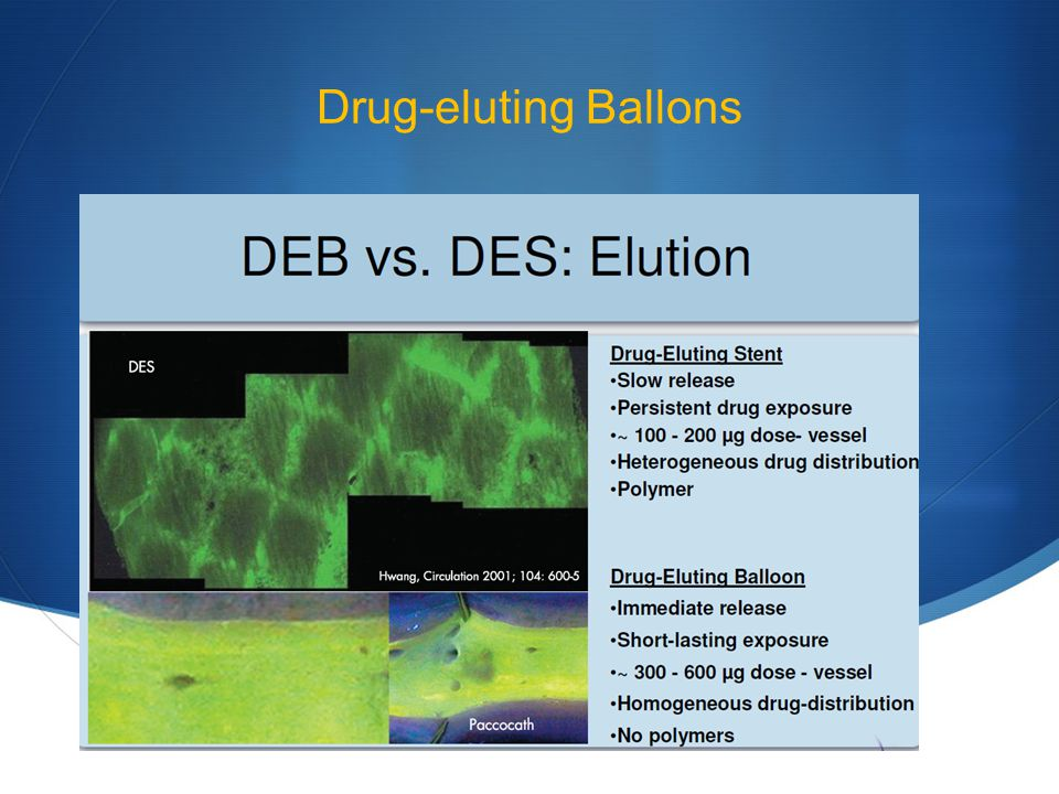 Drug-eluting Ballons