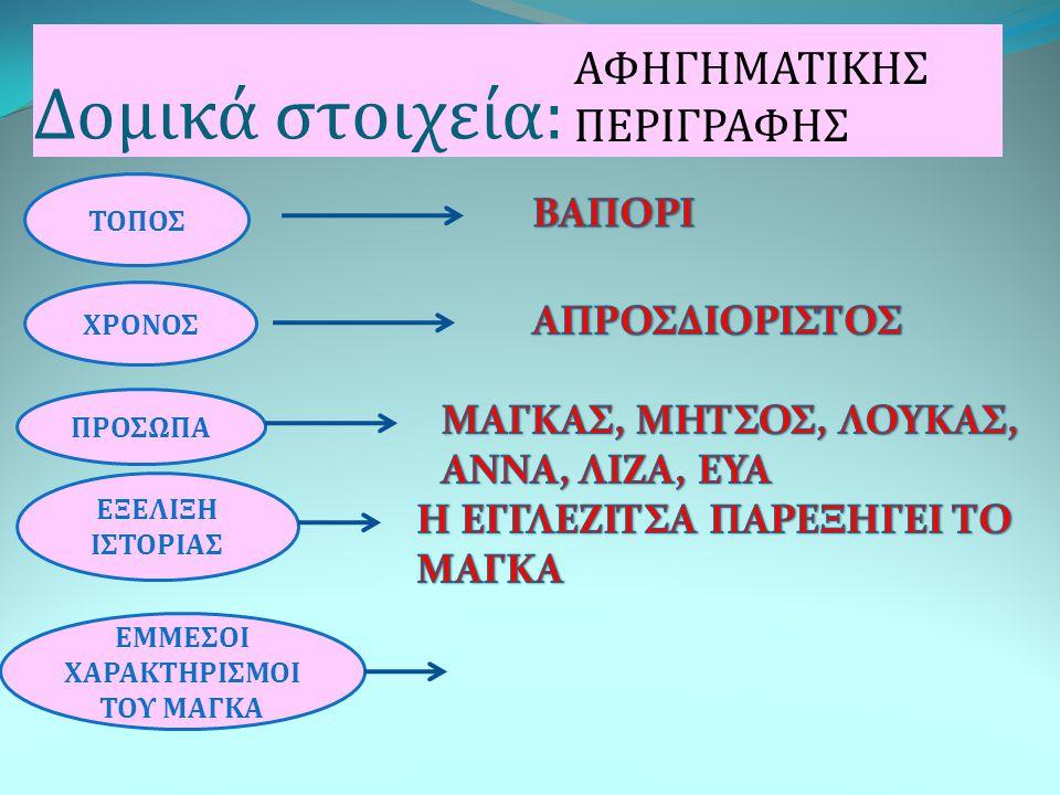 ΕΜΜΕΣΟΙ ΧΑΡΑΚΤΗΡΙΣΜΟΙ ΤΟΥ ΜΑΓΚΑ