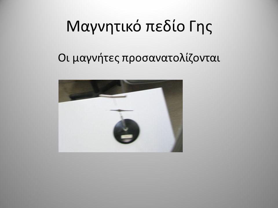 Οι μαγνήτες προσανατολίζονται