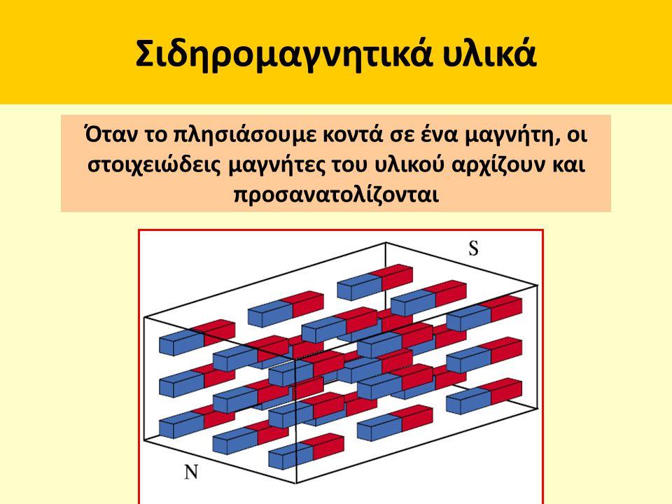 Σιδηρομαγνητικά υλικά