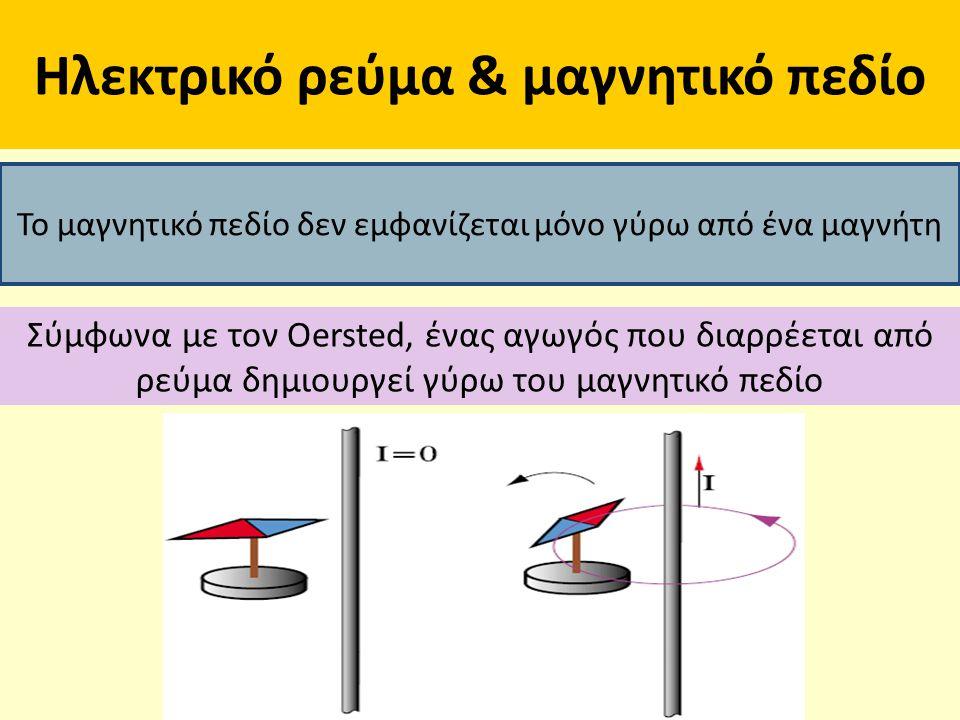 Ηλεκτρικό ρεύμα & μαγνητικό πεδίο
