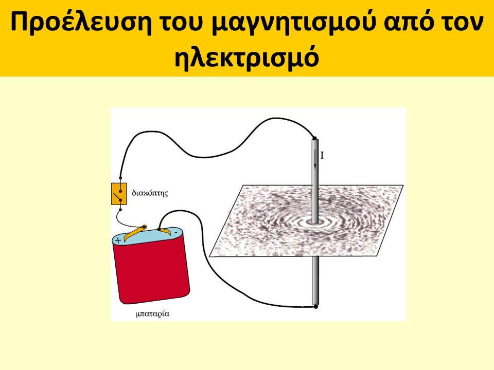 Προέλευση του μαγνητισμού από τον ηλεκτρισμό