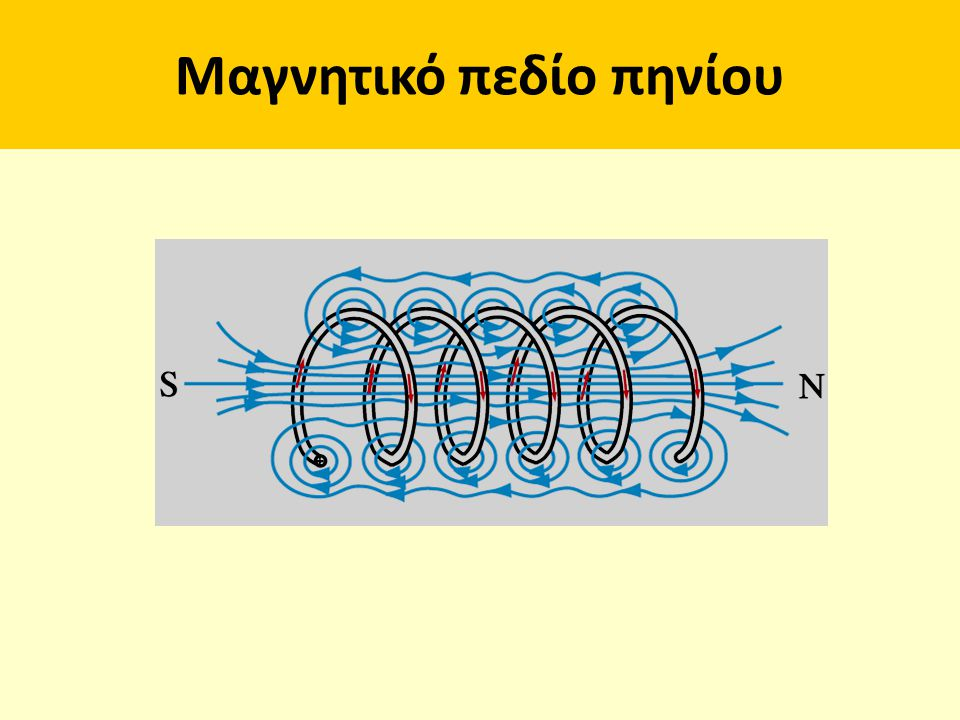 Μαγνητικό πεδίο πηνίου