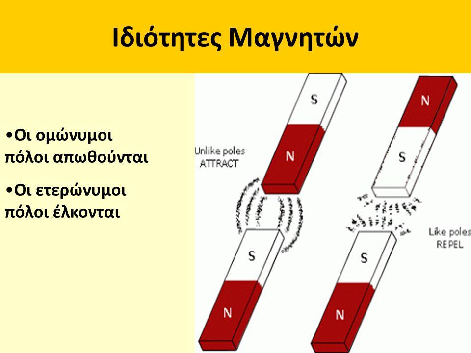 Ιδιότητες Μαγνητών Οι ομώνυμοι πόλοι απωθούνται