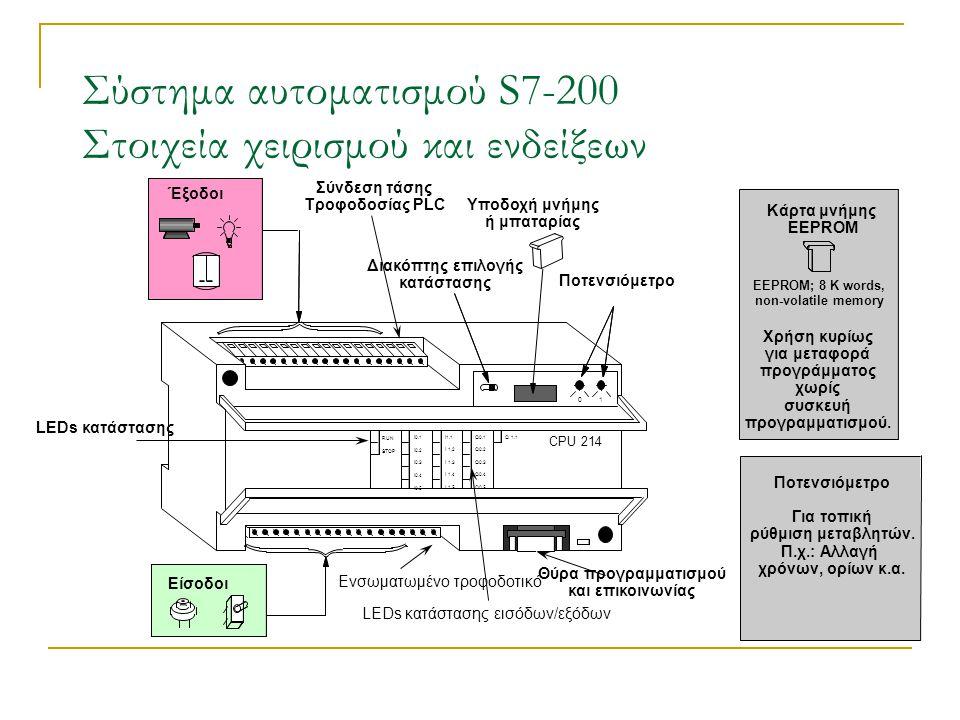 Σύστημα αυτοματισμού S7-200 Στοιχεία χειρισμού και ενδείξεων