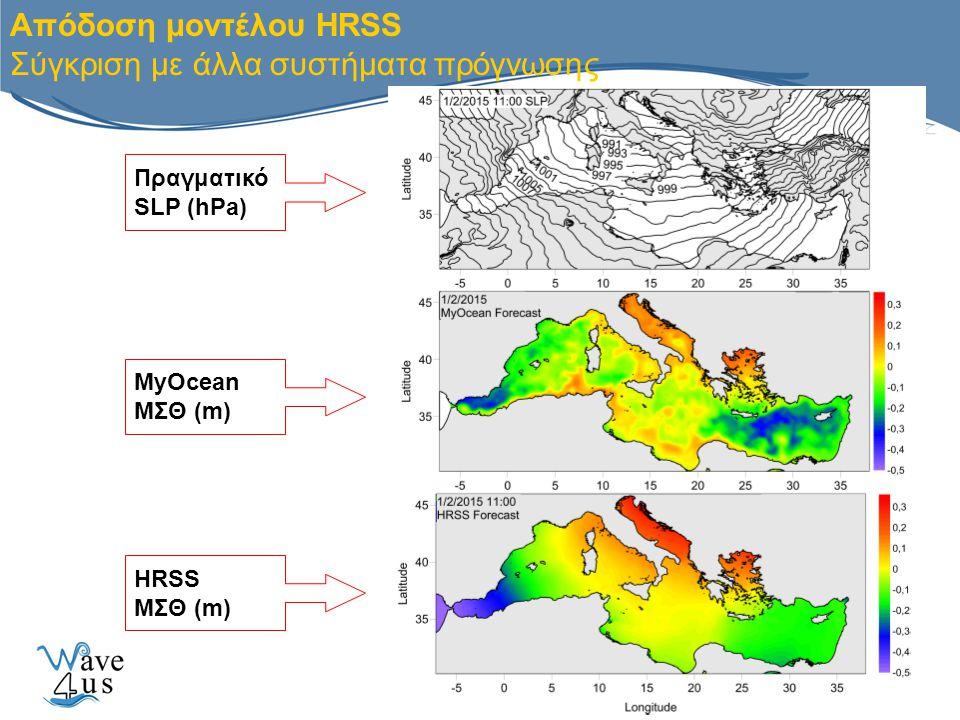 Απόδοση μοντέλου HRSS Σύγκριση με άλλα συστήματα πρόγνωσης