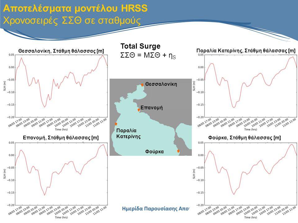 Αποτελέσματα μοντέλου HRSS Χρονοσειρές ΣΣΘ σε σταθμούς