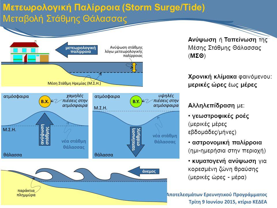 Μετεωρολογική Παλίρροια (Storm Surge/Tide) Μεταβολή Στάθμης Θάλασσας